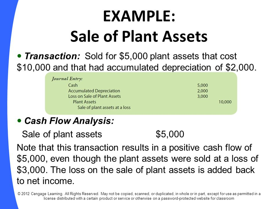 EXAMPLE: Sale of Plant Assets