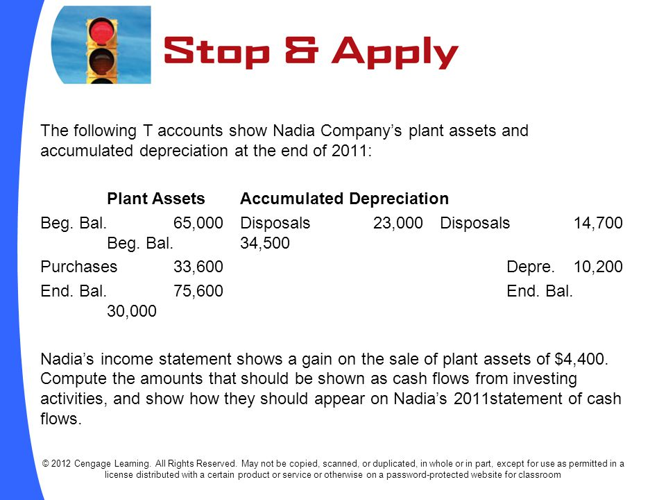STOP & APPLY The following T accounts show Nadia Company's plant assets and accumulated depreciation at the end of 2011: