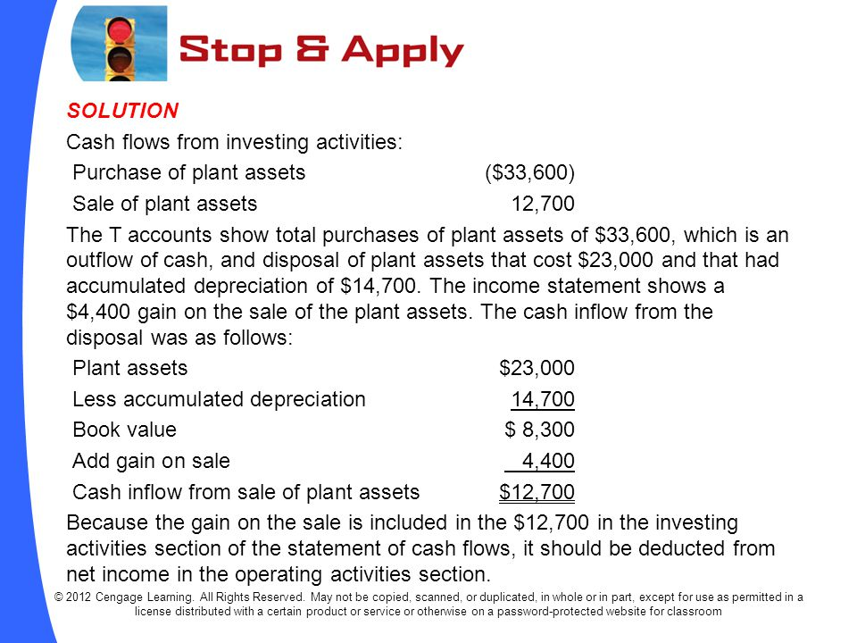 Cash flows from investing activities:
