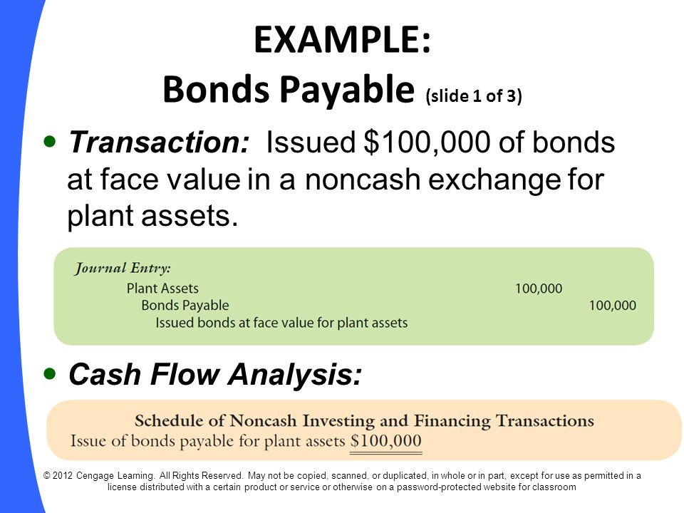 EXAMPLE: Bonds Payable (slide 1 of 3)