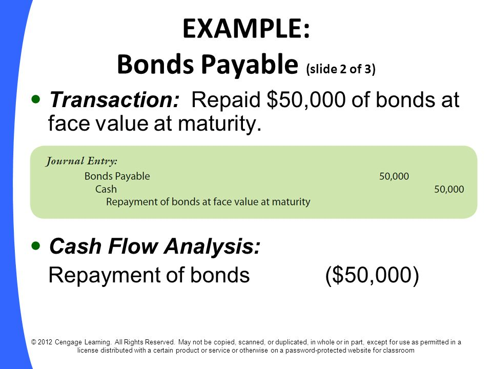 EXAMPLE: Bonds Payable (slide 2 of 3)