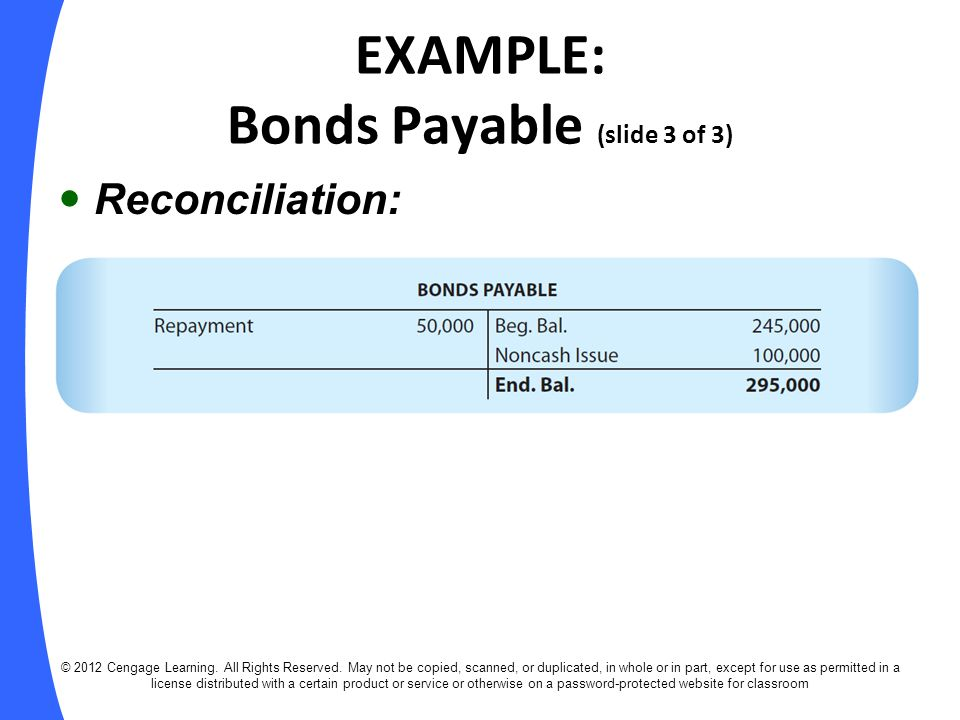 EXAMPLE: Bonds Payable (slide 3 of 3)