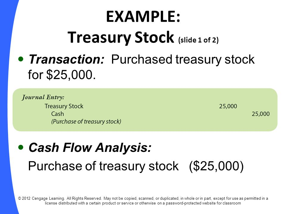 EXAMPLE: Treasury Stock (slide 1 of 2)