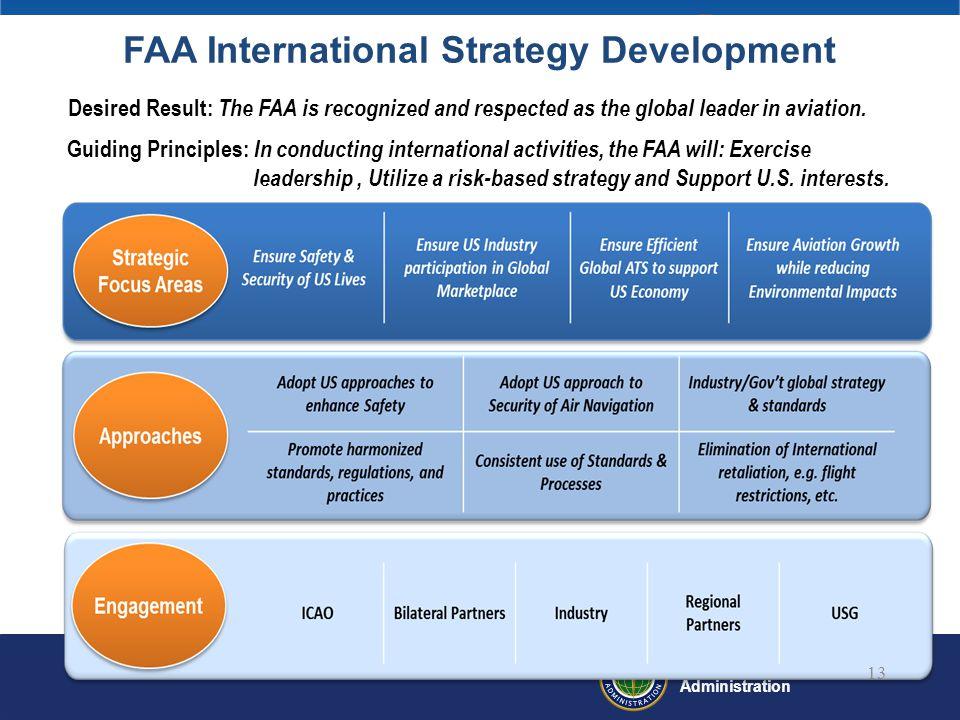 FAA International Strategy Development