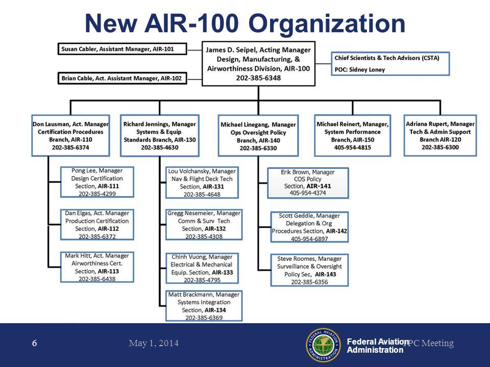 New AIR-100 Organization May 1, 2014 TPC Meeting