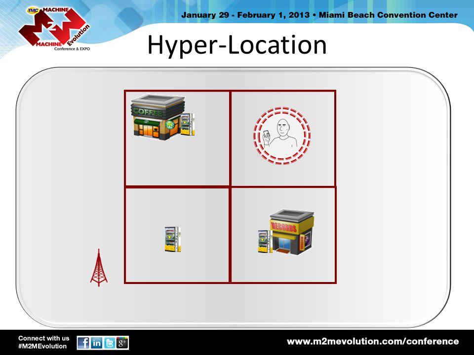 Hyper-Location