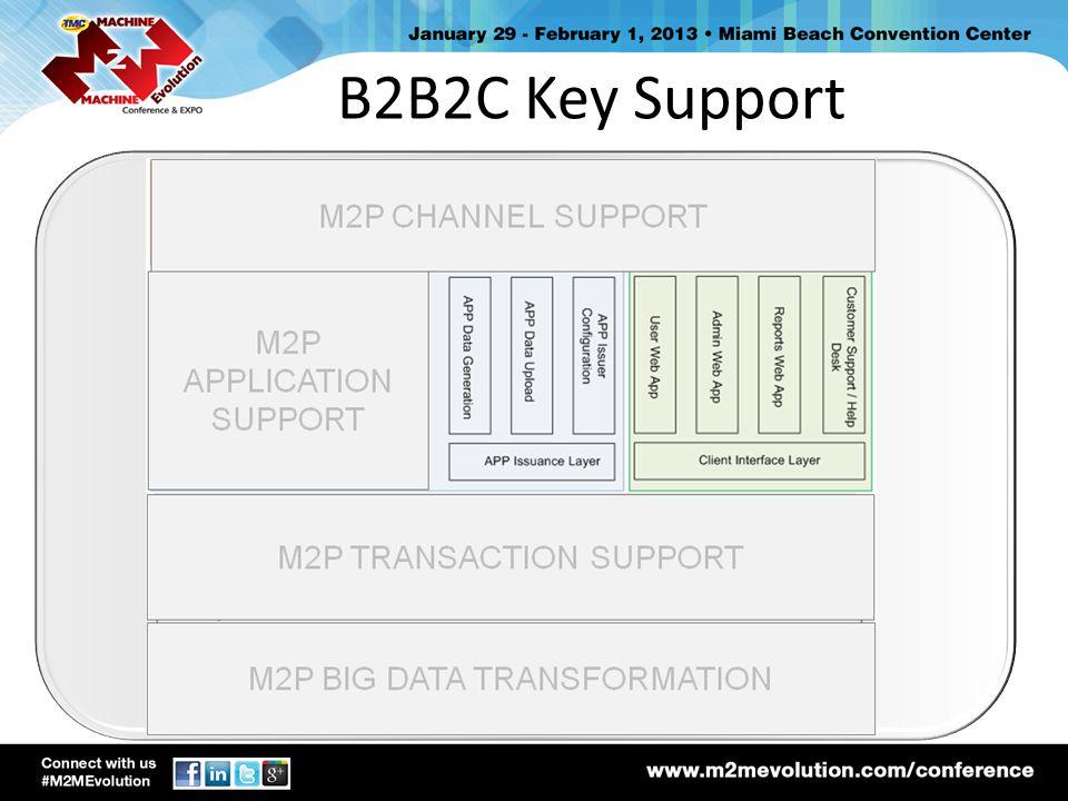 B2B2C Key Support