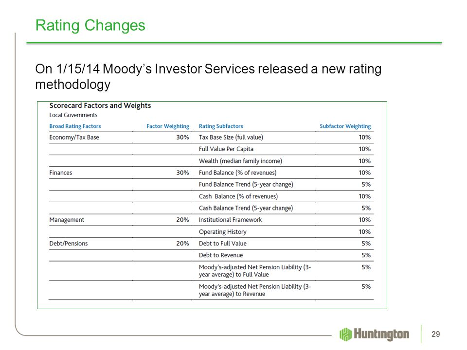 Rating Changes On 1/15/14 Moody's Investor Services released a new rating methodology