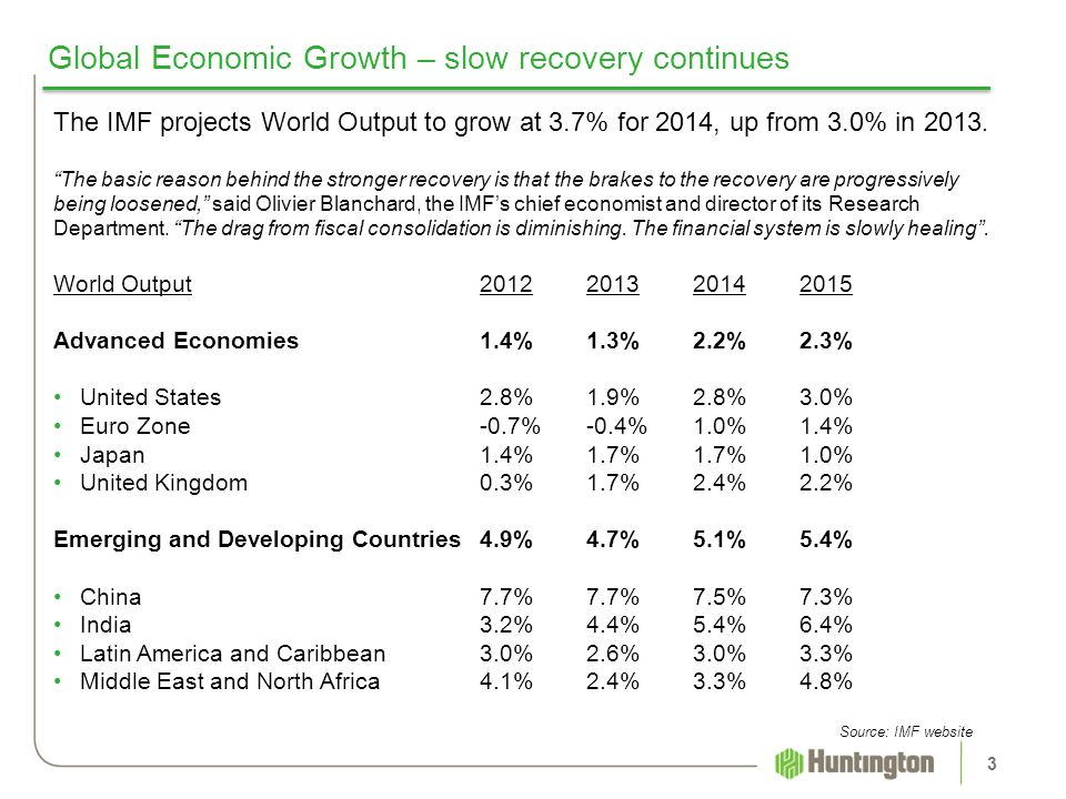 Global Economic Growth – slow recovery continues