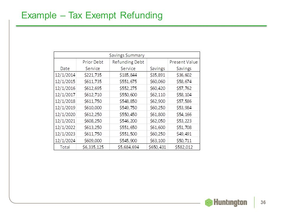 Example – Tax Exempt Refunding