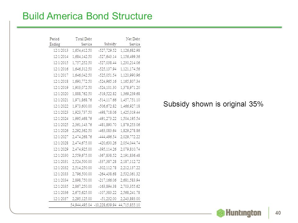 Build America Bond Structure