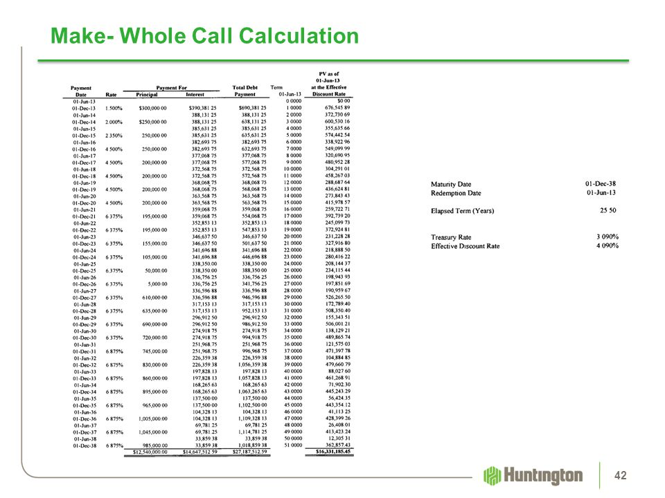 Make- Whole Call Calculation