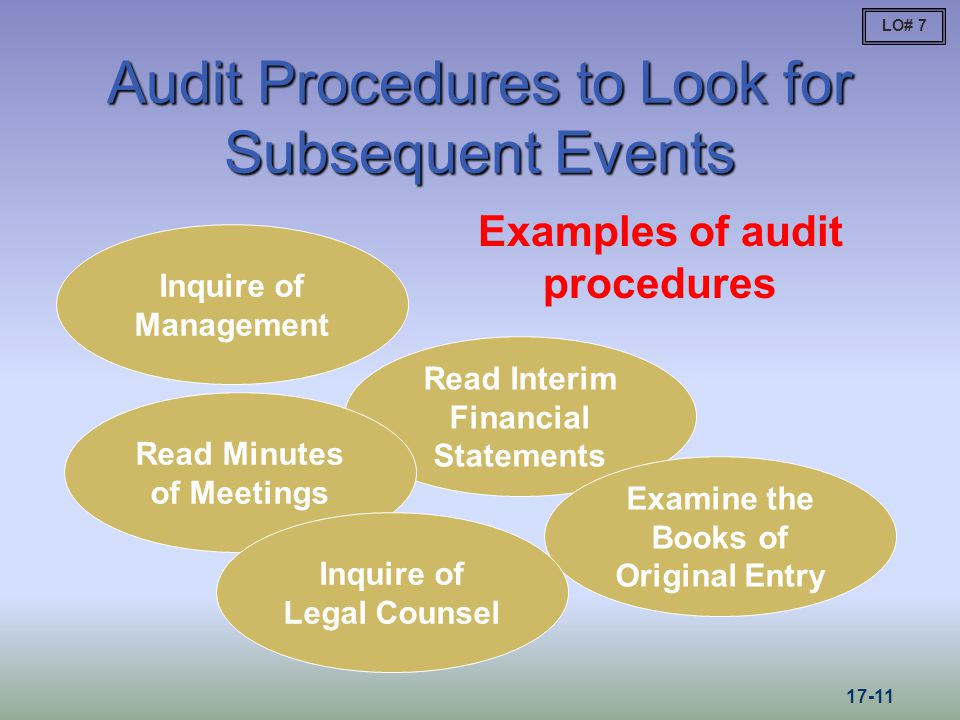 Audit Procedures to Look for Subsequent Events