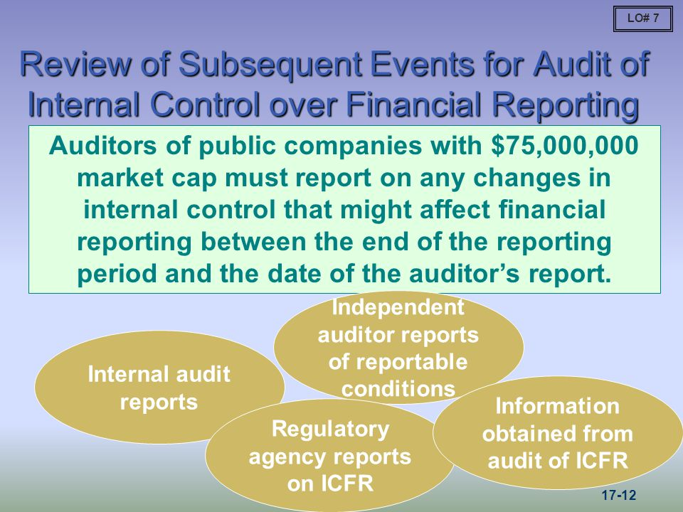 LO# 7 Review of Subsequent Events for Audit of Internal Control over Financial Reporting.
