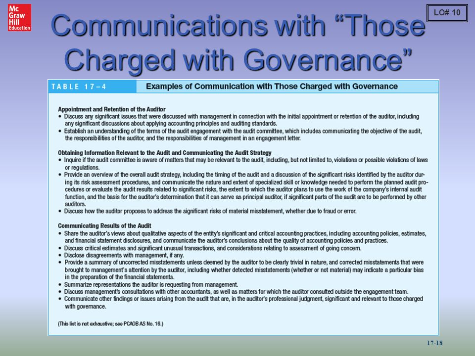 Communications with Those Charged with Governance