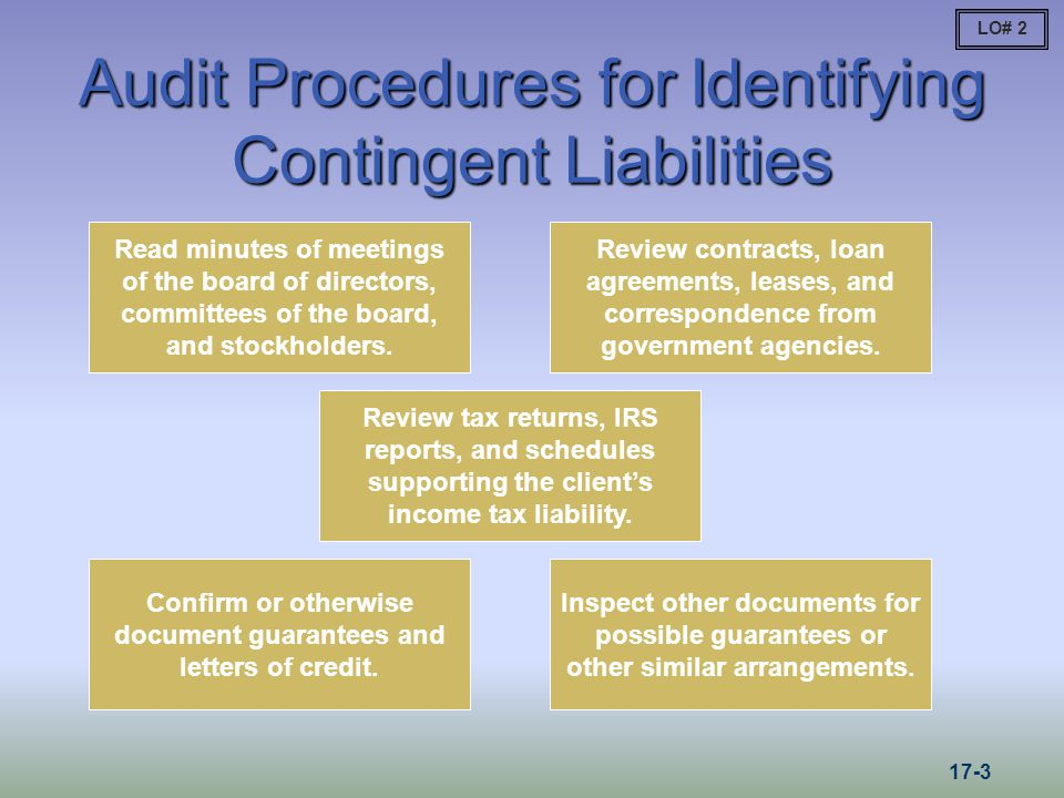 Audit Procedures for Identifying Contingent Liabilities