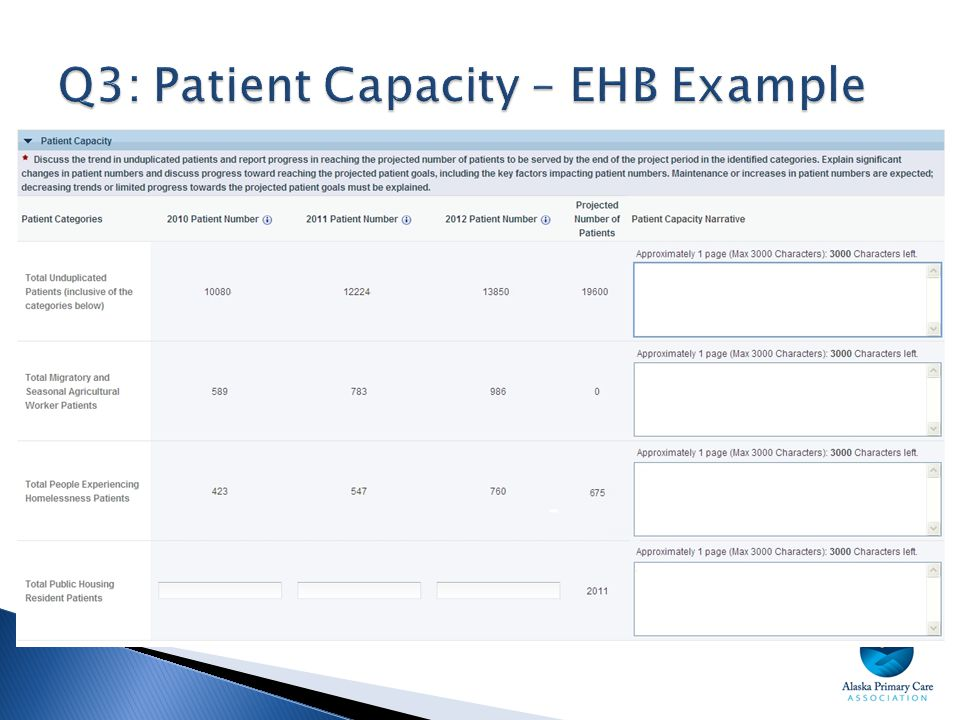 Q3: Patient Capacity – EHB Example