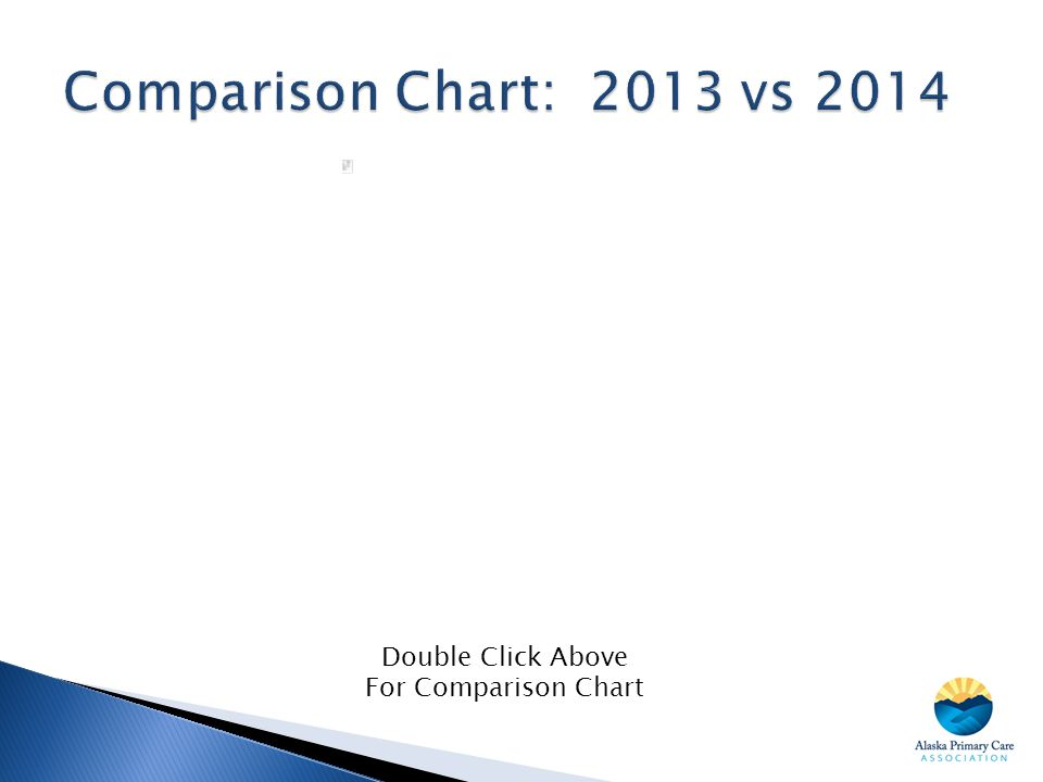 Comparison Chart: 2013 vs 2014 Double Click Above For Comparison Chart