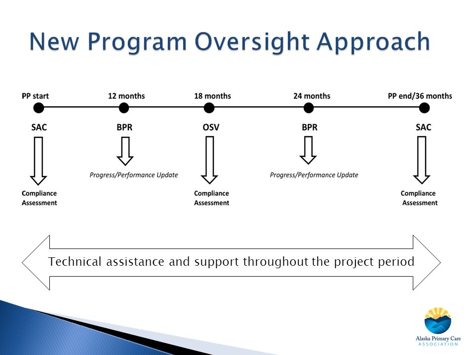 New Program Oversight Approach