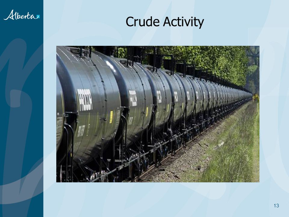 Crude Activity