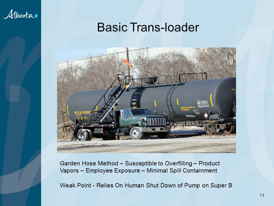 Basic Trans-loader Garden Hose Method – Susceptible to Overfilling – Product Vapors – Employee Exposure – Minimal Spill Containment.