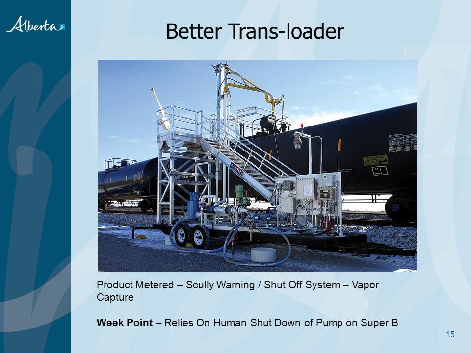 Better Trans-loader Product Metered – Scully Warning / Shut Off System – Vapor Capture.