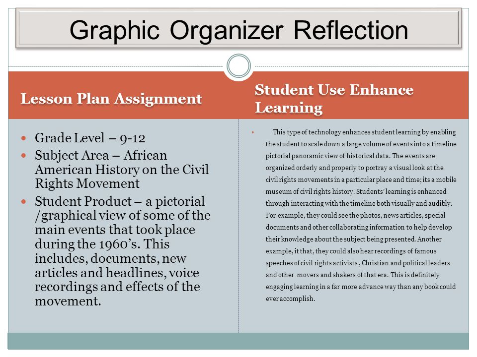 Graphic Organizer Reflection
