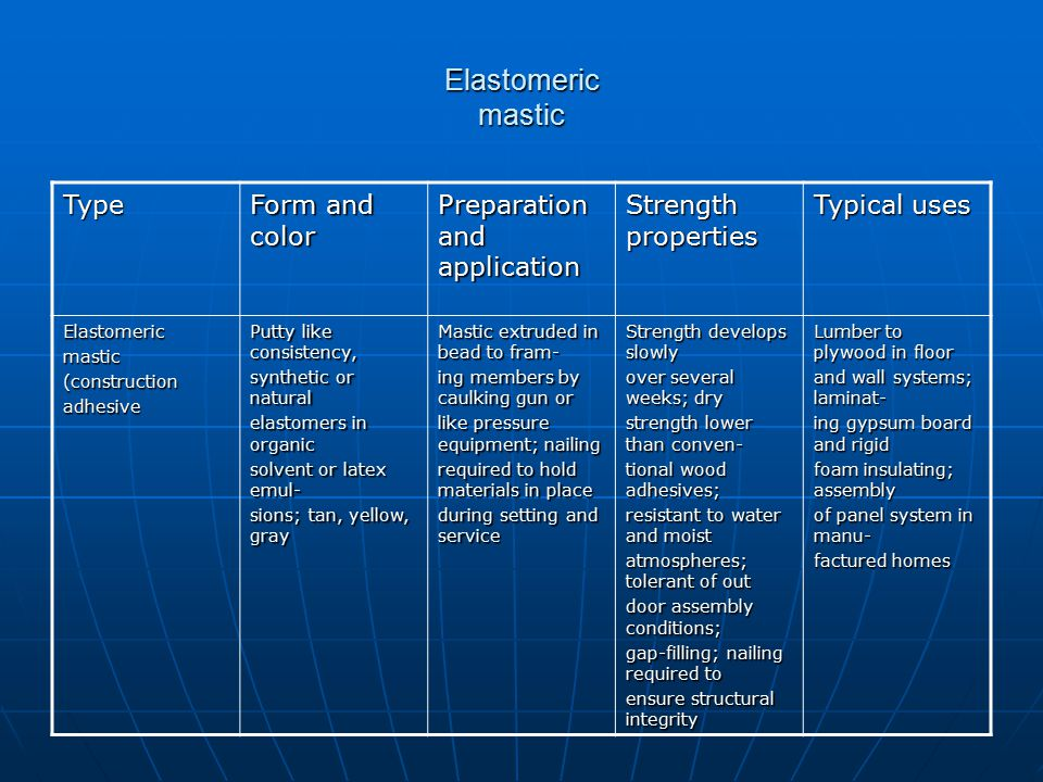 Elastomeric mastic Type Form and color Preparation and application