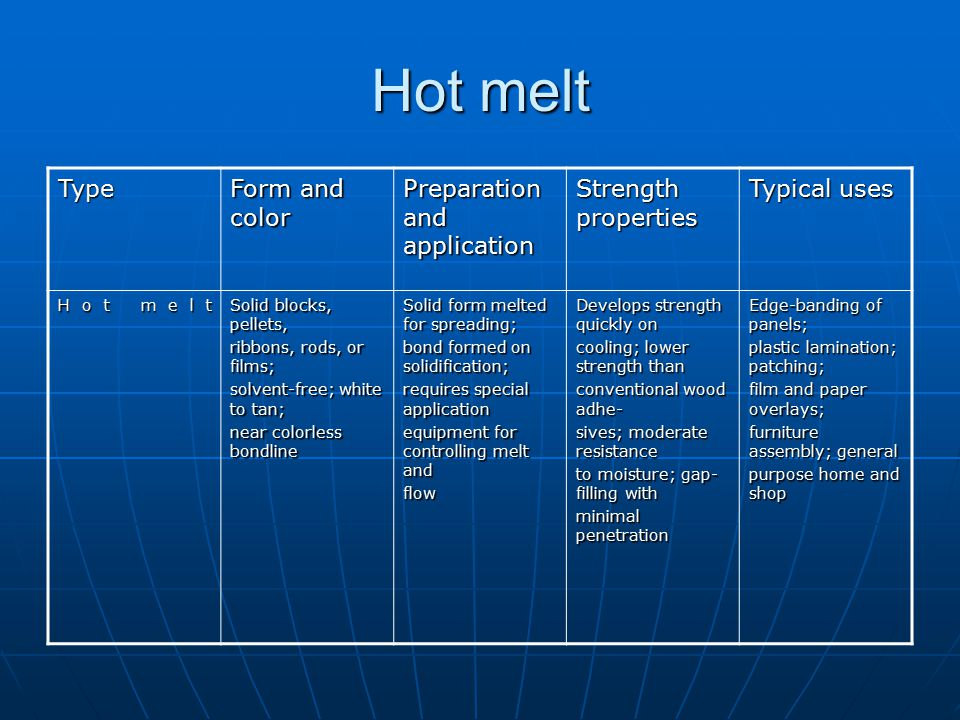 Hot melt Type Form and color Preparation and application