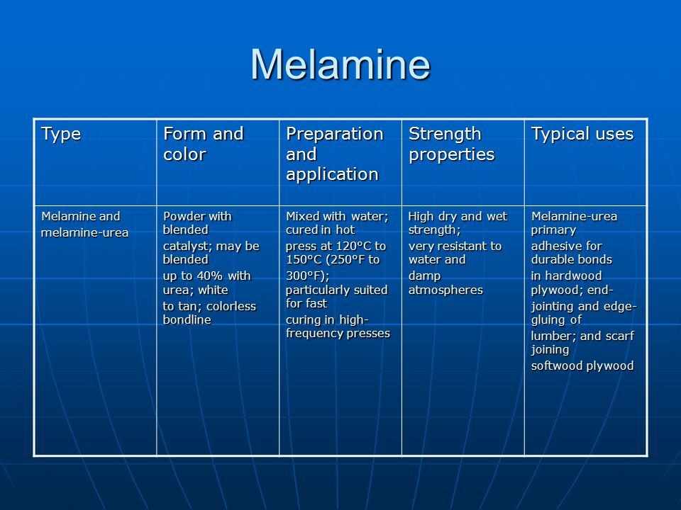Melamine Type Form and color Preparation and application