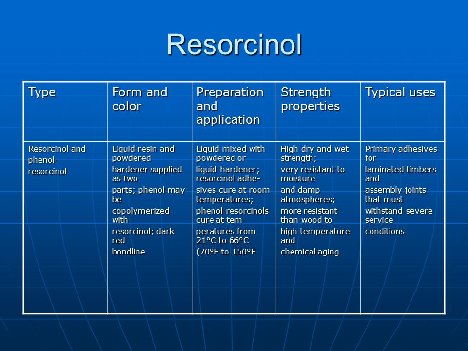 Resorcinol Type Form and color Preparation and application