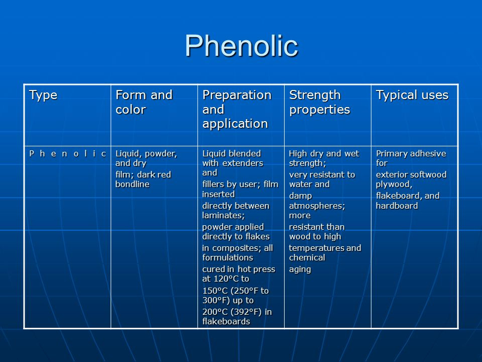 Phenolic Type Form and color Preparation and application