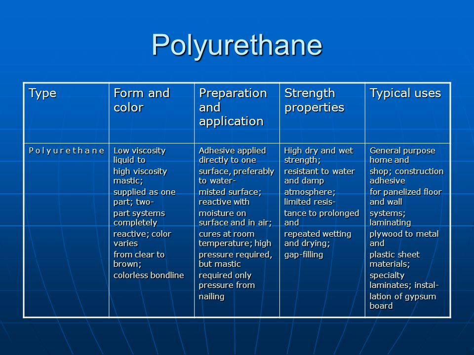Polyurethane Type Form and color Preparation and application