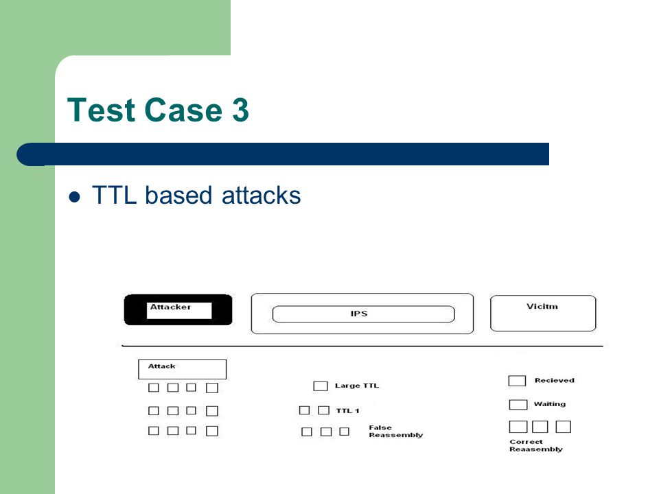 Test Case 3 TTL based attacks