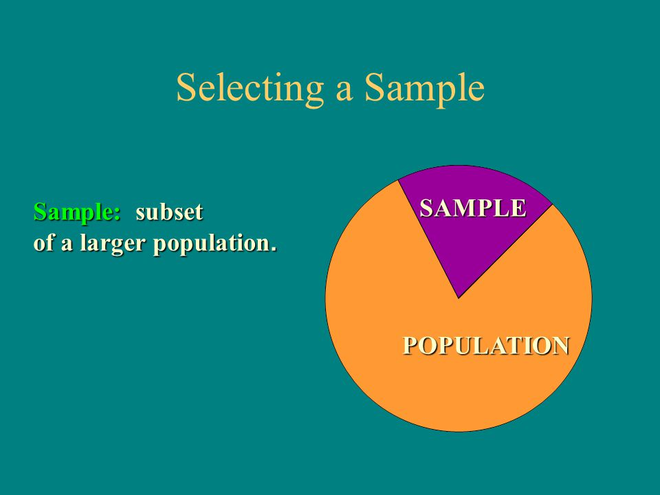Selecting a Sample Sample: subset SAMPLE of a larger population.