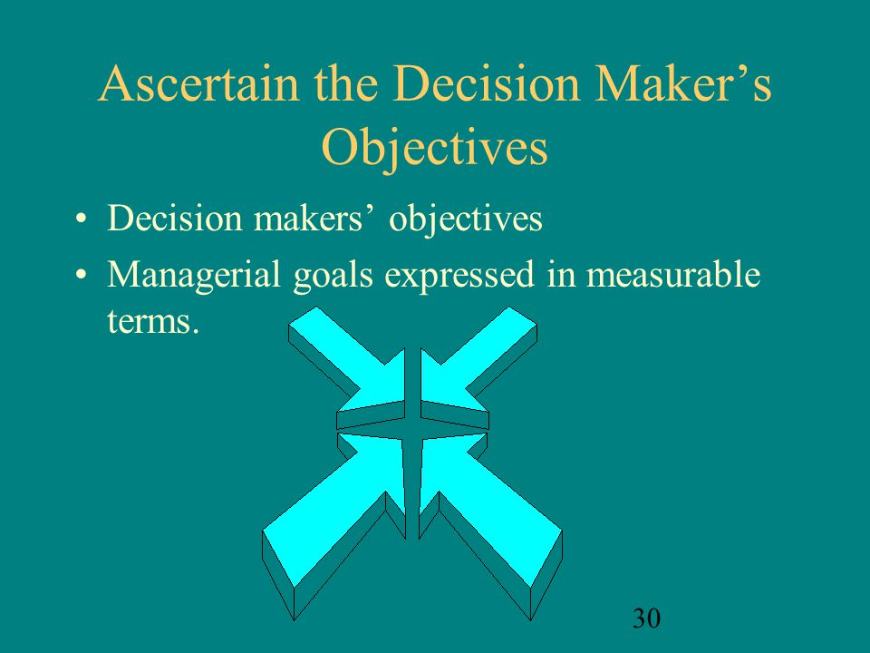 Ascertain the Decision Maker's Objectives