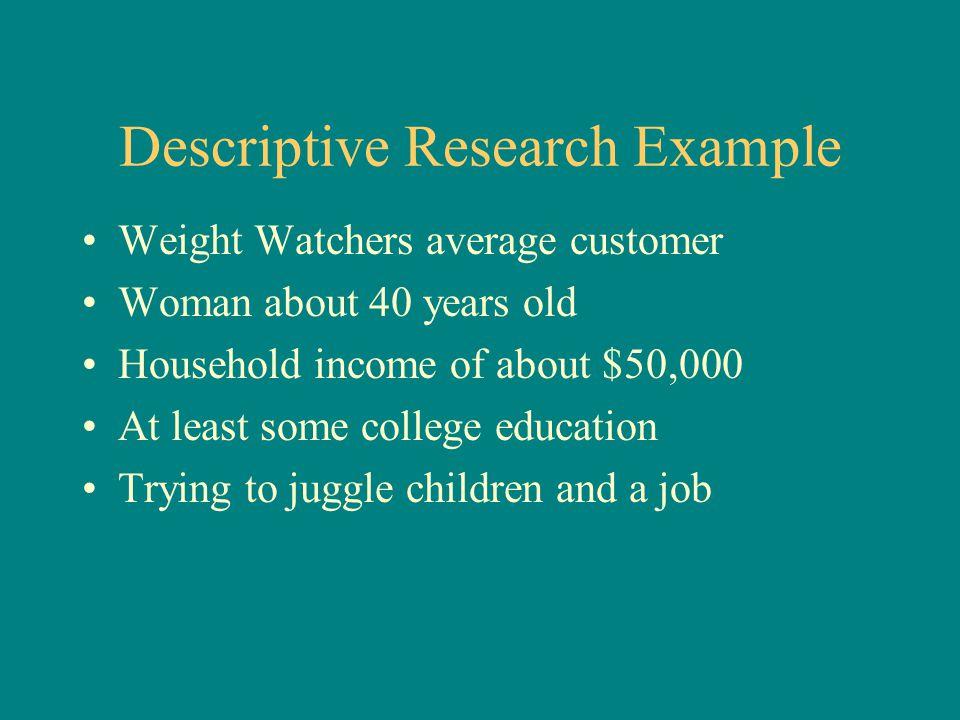 Descriptive Research Example