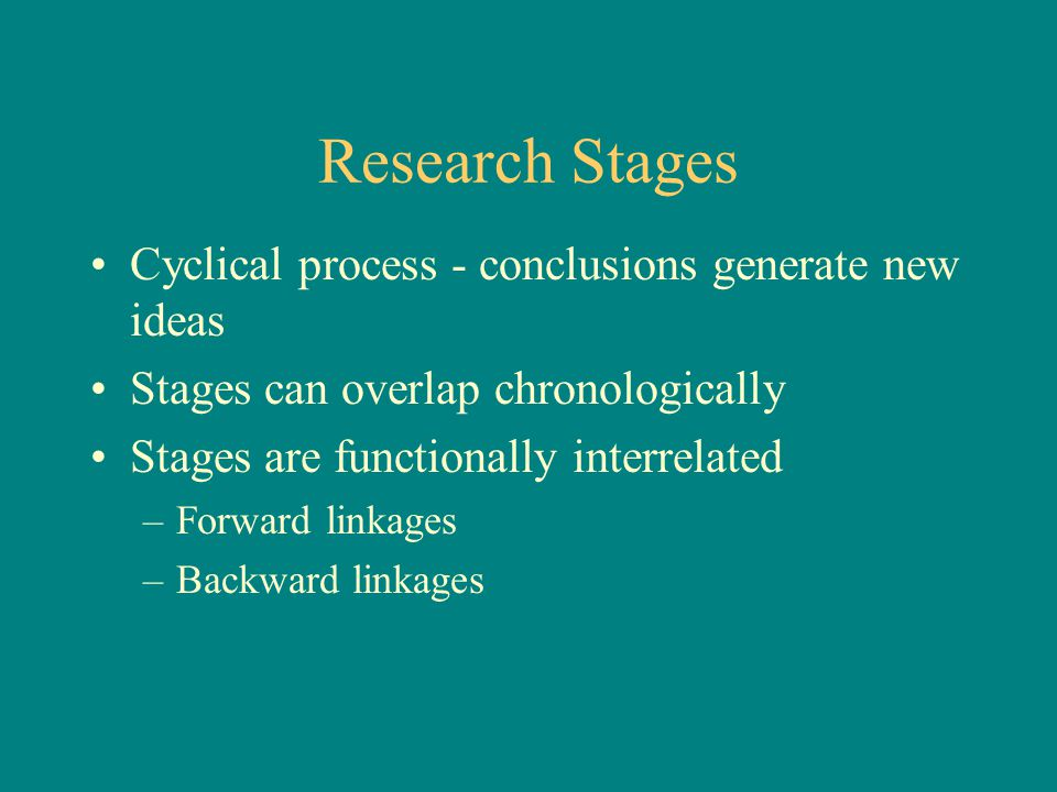 Research Stages Cyclical process - conclusions generate new ideas