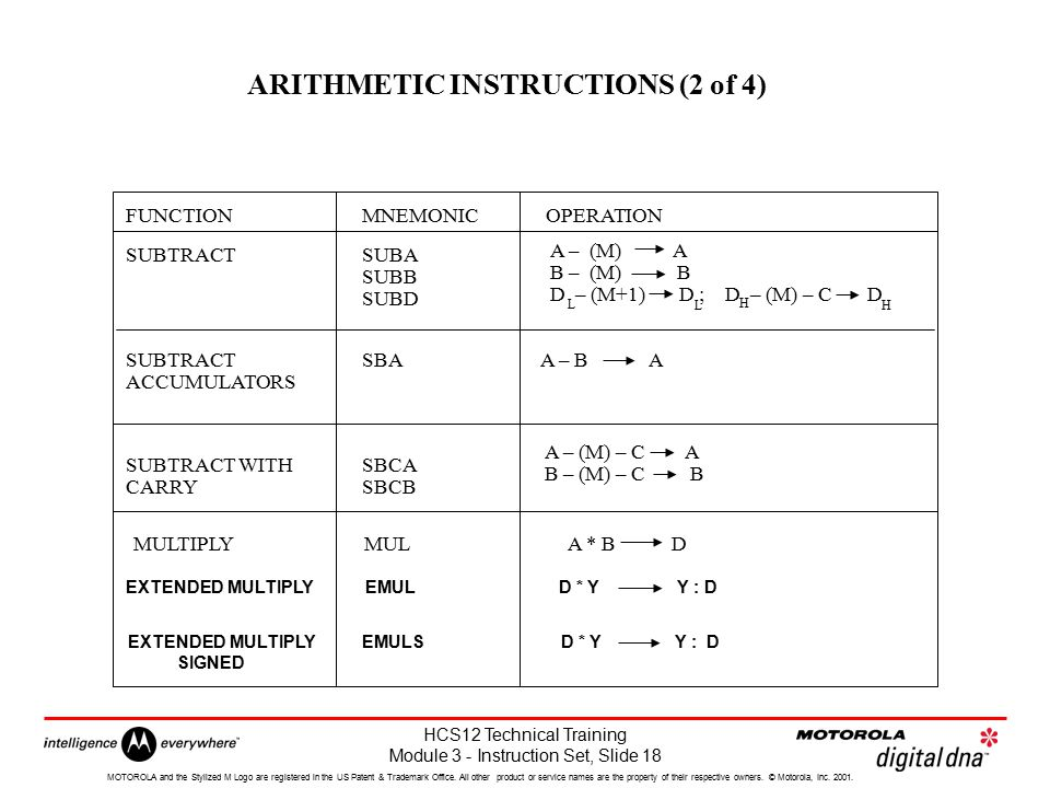ARITHMETIC INSTRUCTIONS (2 of 4)
