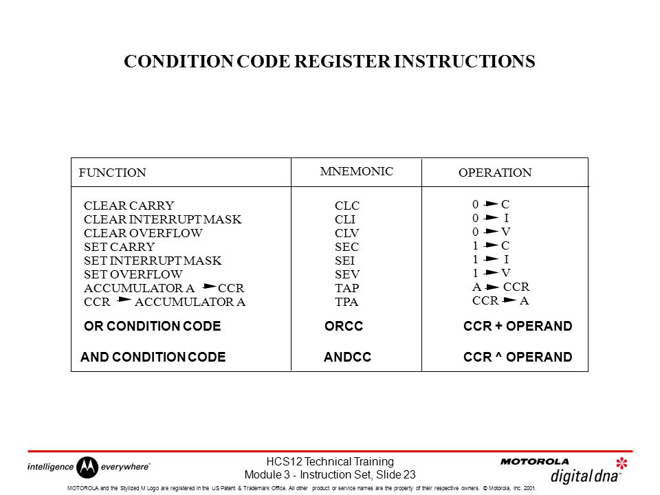 CONDITION CODE REGISTER INSTRUCTIONS
