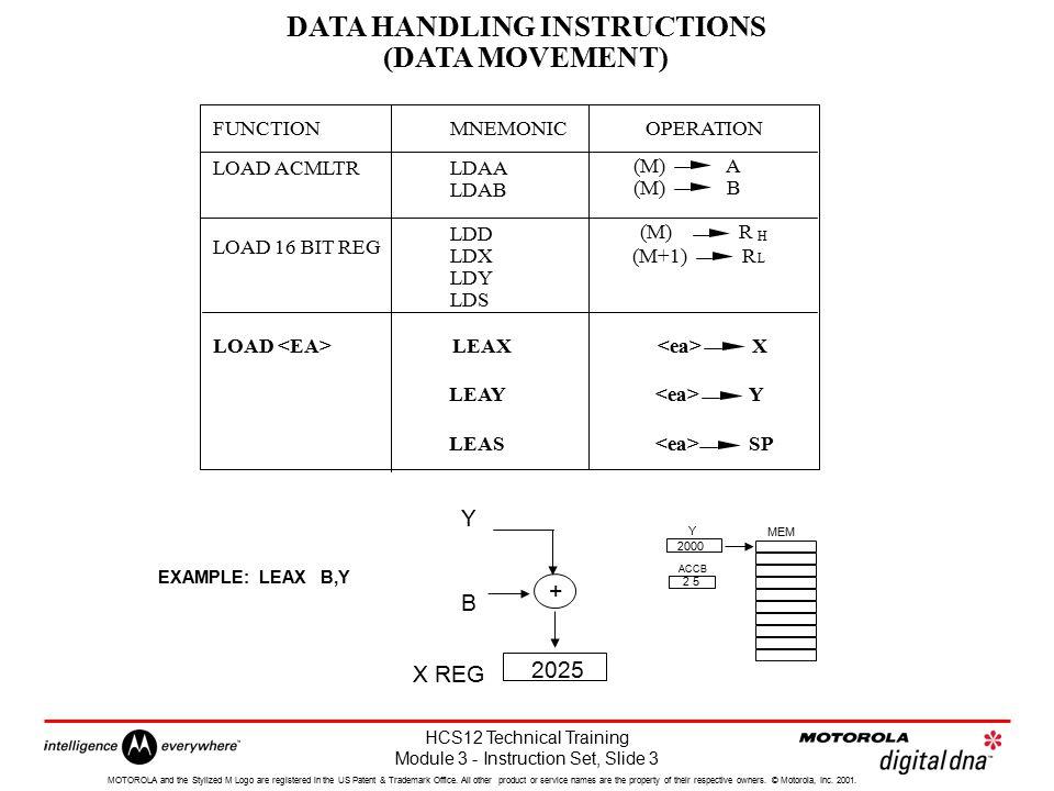 DATA HANDLING INSTRUCTIONS (DATA MOVEMENT)