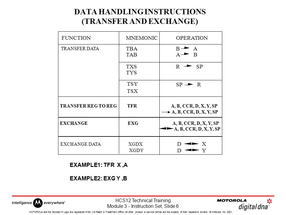 DATA HANDLING INSTRUCTIONS (TRANSFER AND EXCHANGE)