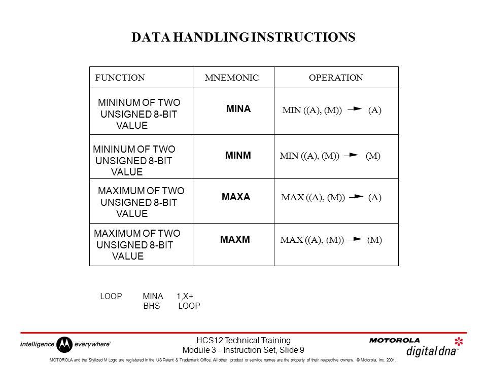 DATA HANDLING INSTRUCTIONS