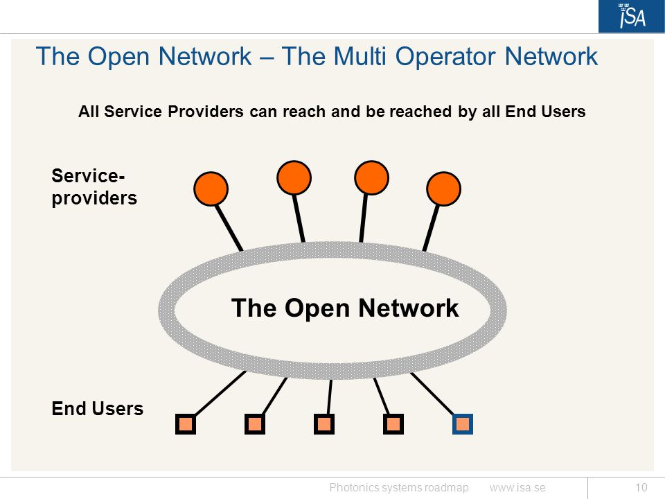 The Open Network – The Multi Operator Network