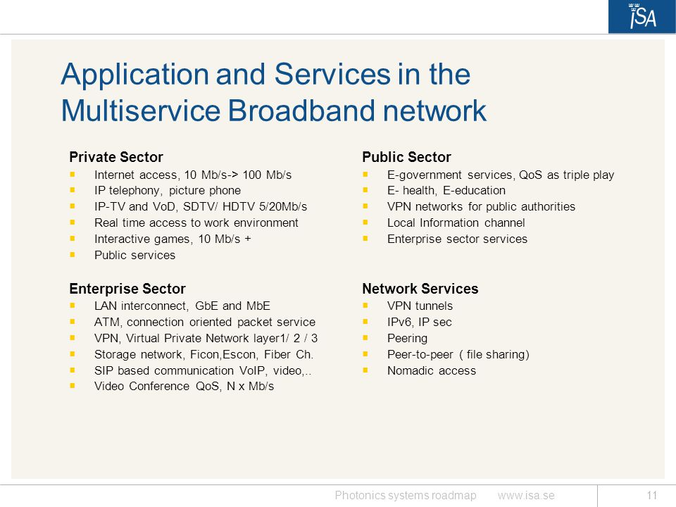 Application and Services in the Multiservice Broadband network
