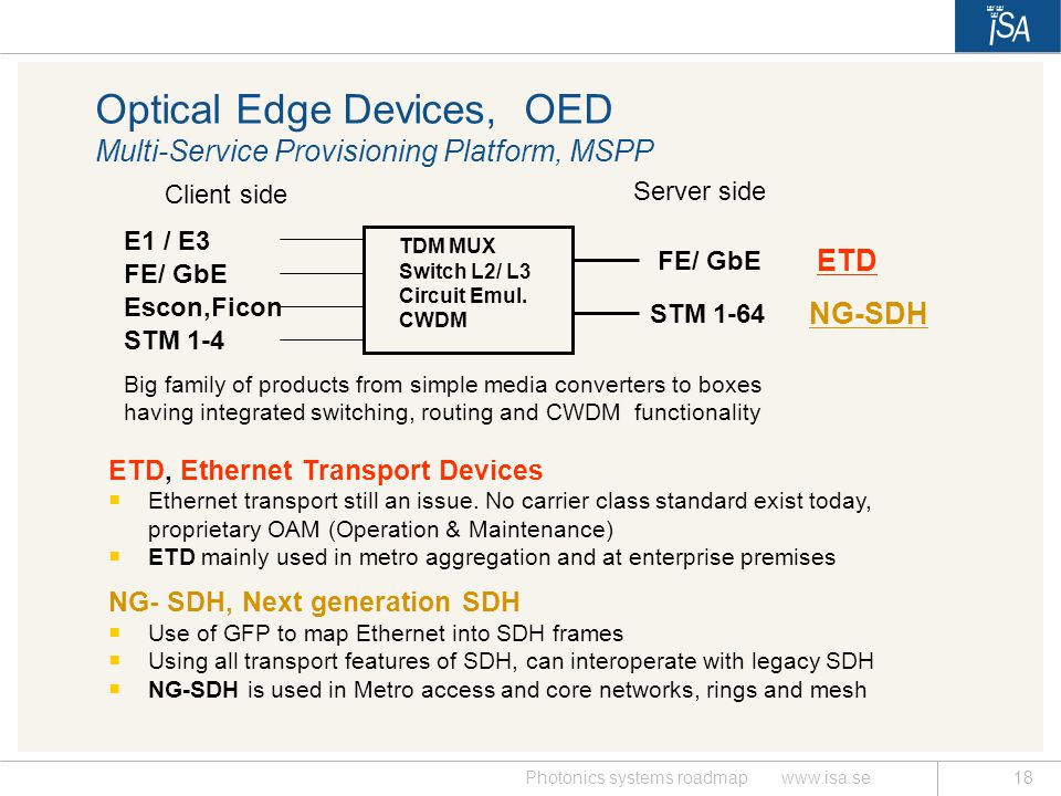 Optical Edge Devices, OED Multi-Service Provisioning Platform, MSPP