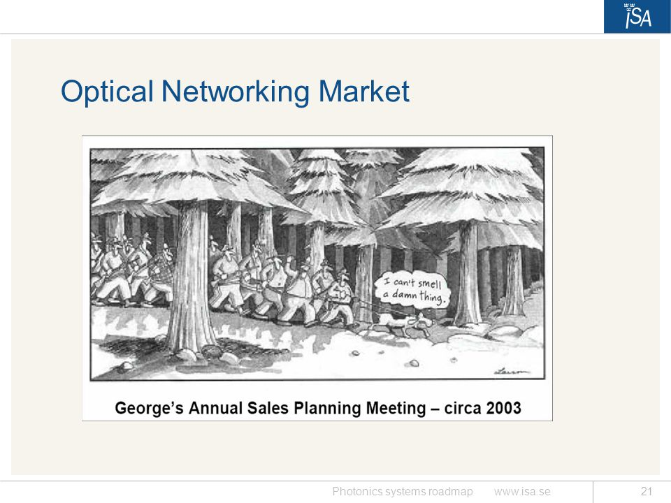 Optical Networking Market