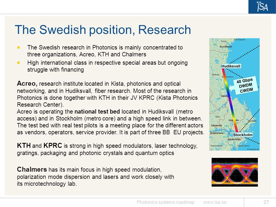 The Swedish position, Research