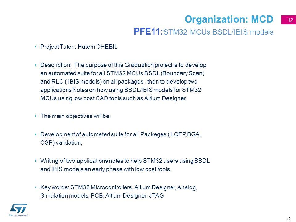 Organization: MCD PFE11:STM32 MCUs BSDL/IBIS models