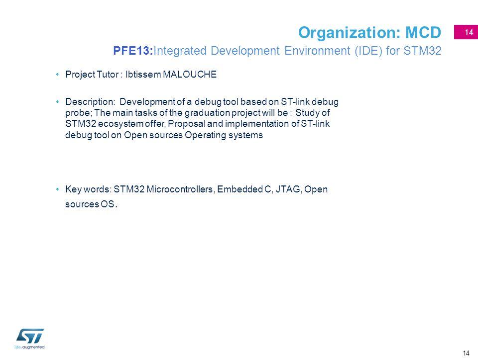 Organization: MCD PFE13:Integrated Development Environment (IDE) for STM32